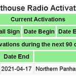 ARLHS WLOL Lighthouse Radio Activations List